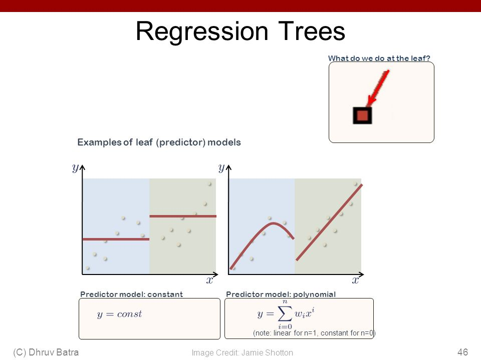 regression analysis and credit balance Free essay: regression analysis correlation only indicates the degree and direction of relationship between two variables perform the regression and correlation analysis for the data on credit balance (y) and size (x) by answering the following.