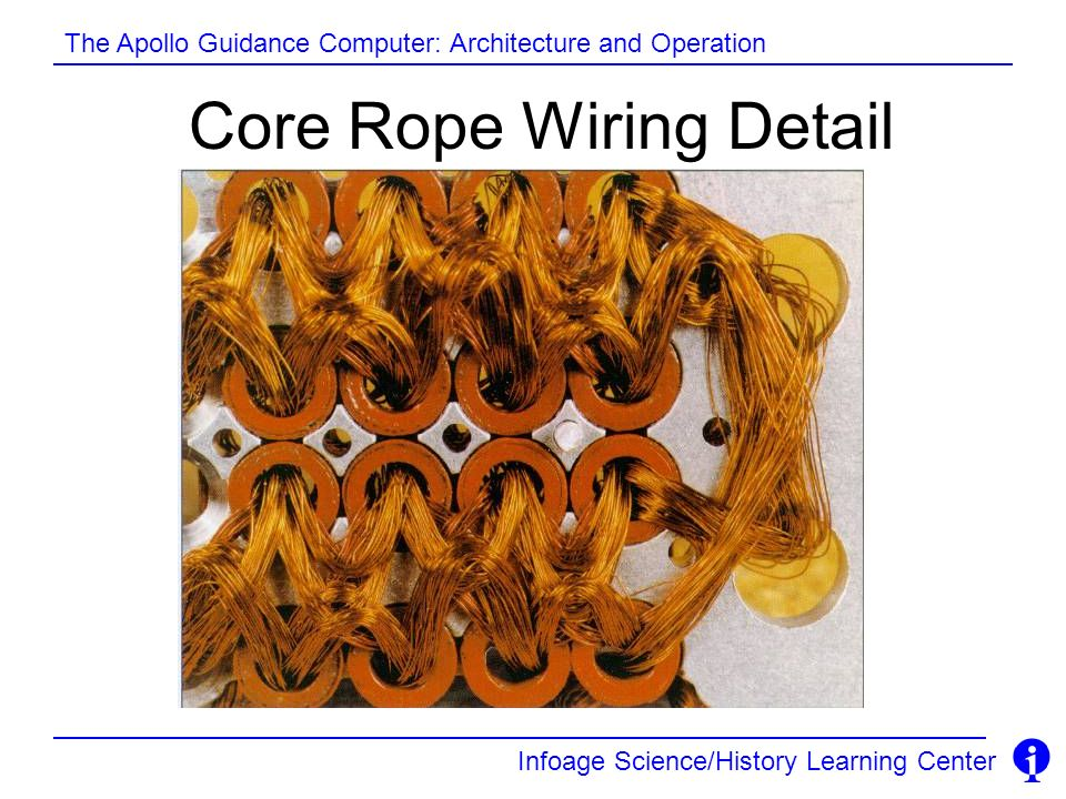Core Rope Wiring Detail