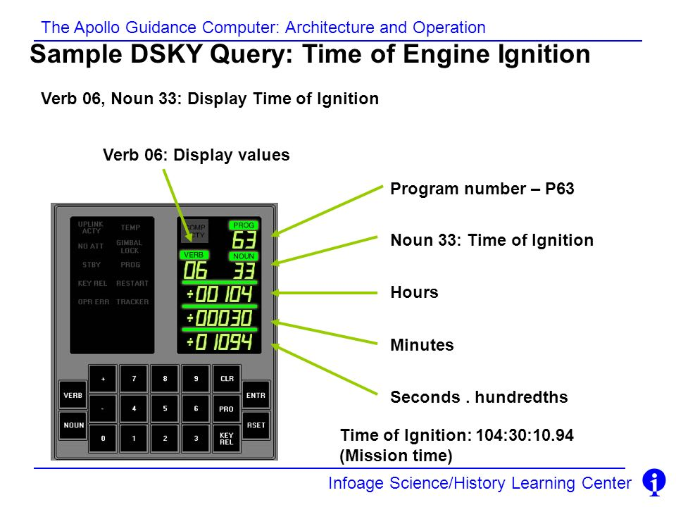 Sample DSKY Query: Time of Engine Ignition