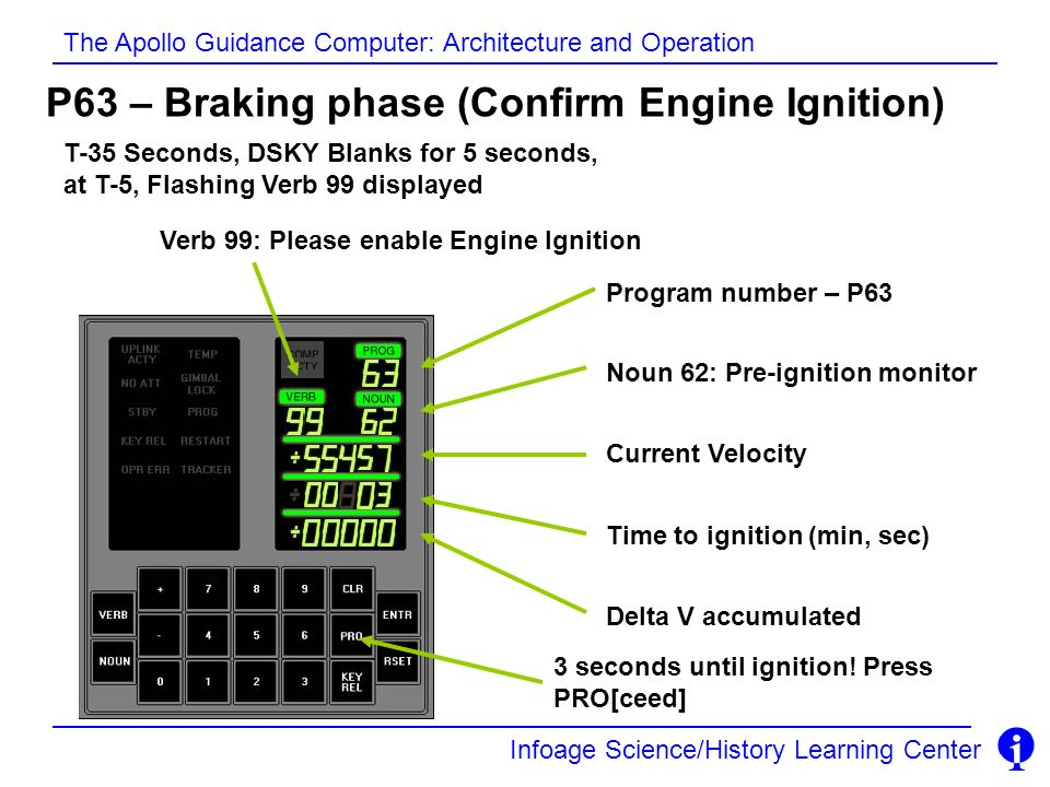 P63 – Braking phase (Confirm Engine Ignition)