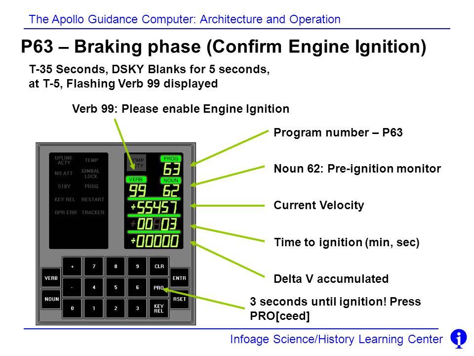 P63 – Braking phase (Confirm Engine Ignition)