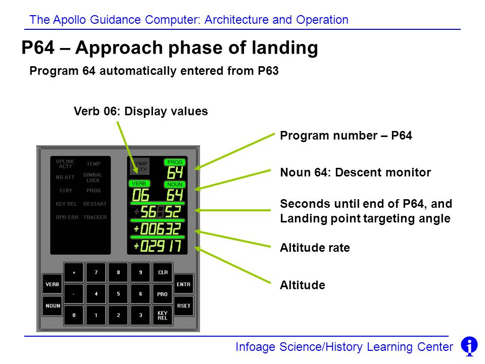 P64 – Approach phase of landing