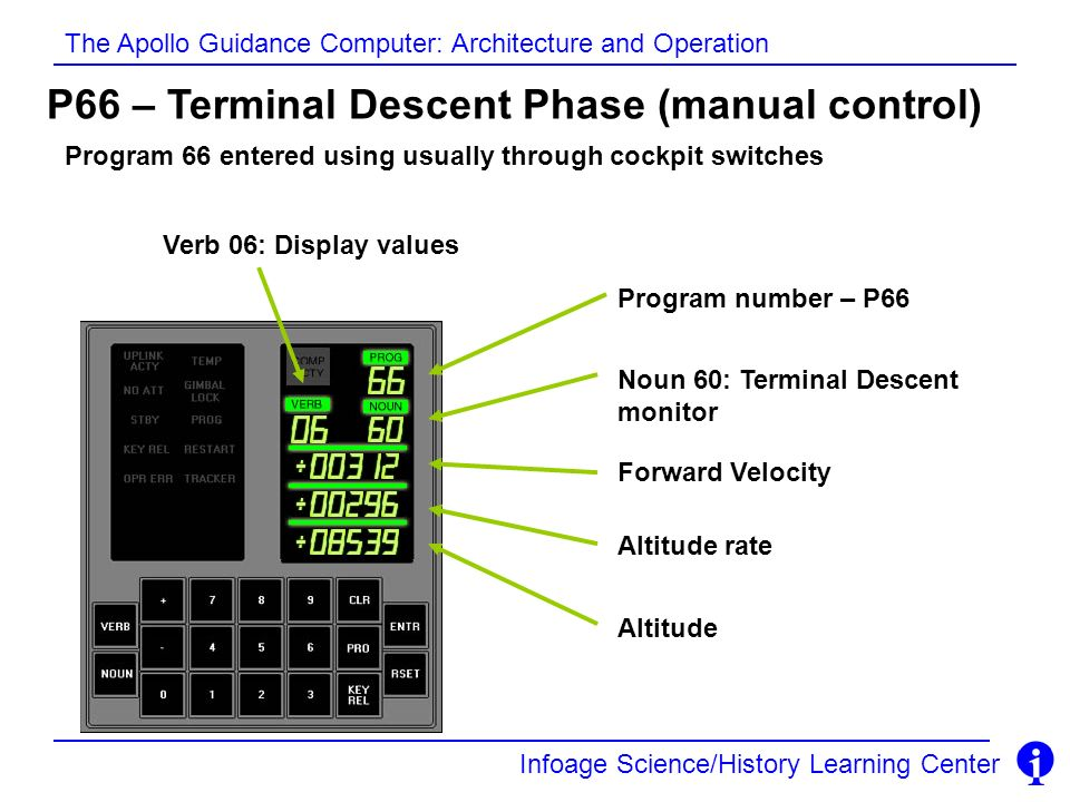 P66 – Terminal Descent Phase (manual control)