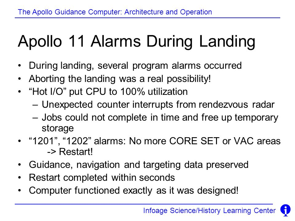 Apollo 11 Alarms During Landing