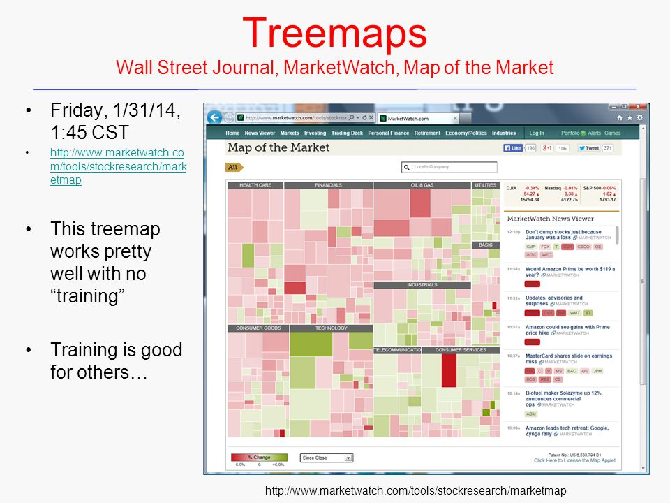 Visualization Taxonomies and Techniques Trees and Graphs  ppt