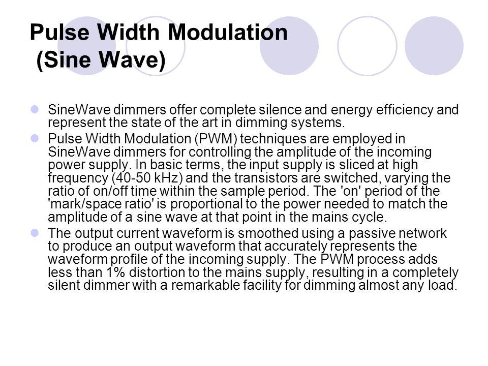 Pulse Width Modulation (Sine Wave)