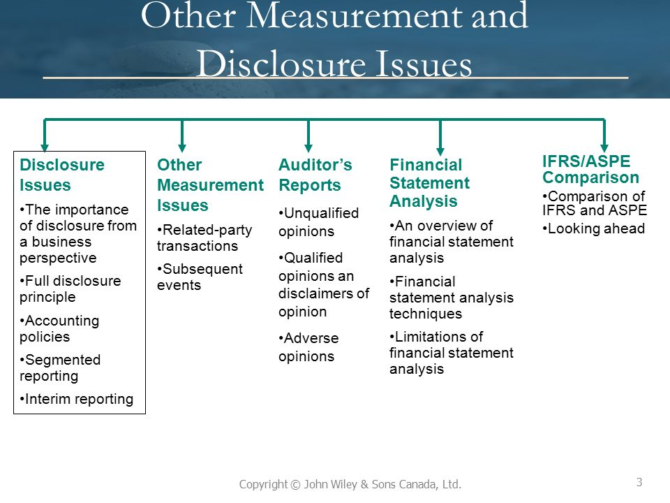 importance of full disclosure in financial Full disclosure is required for the fair presentation of financial statements examples of items usually included in financial statements include accounting policies, depreciation and inventory methods, contingencies, related-party transactions, and lease and pension details.