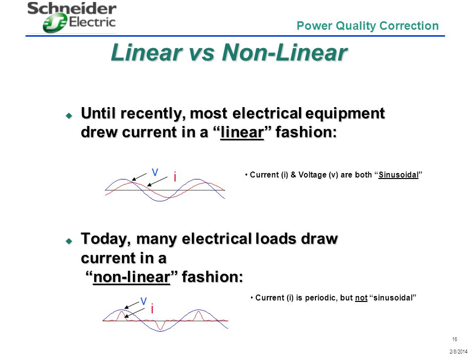 Linear vs Non-Linear Until recently, most electrical equipment drew current in a linear fashion: