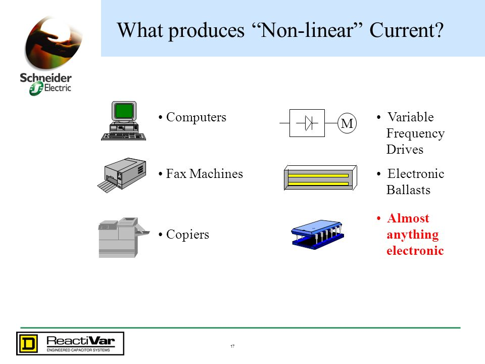 What produces Non-linear Current