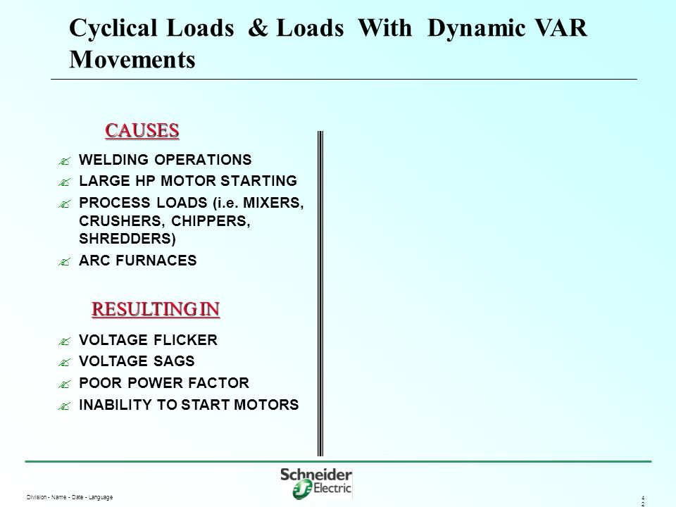 Cyclical Loads & Loads With Dynamic VAR Movements