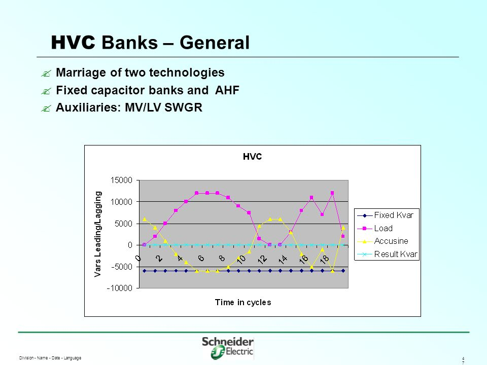HVC Banks – General Marriage of two technologies