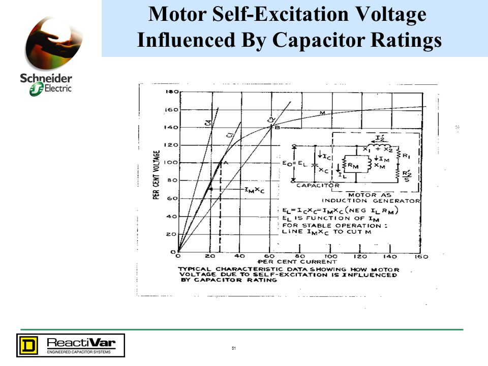 Motor Self-Excitation Voltage Influenced By Capacitor Ratings
