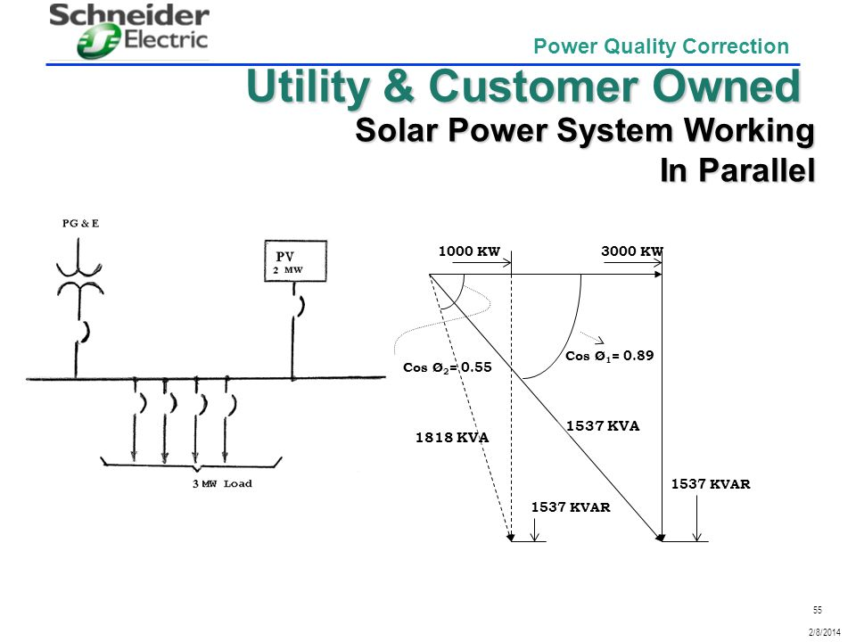 Utility & Customer Owned