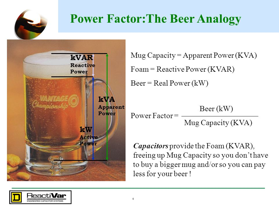 Power Factor:The Beer Analogy
