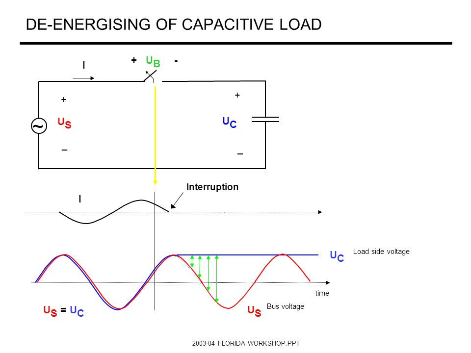 DE-ENERGISING OF CAPACITIVE LOAD