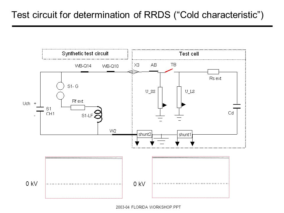 Test circuit for determination of RRDS ( Cold characteristic )