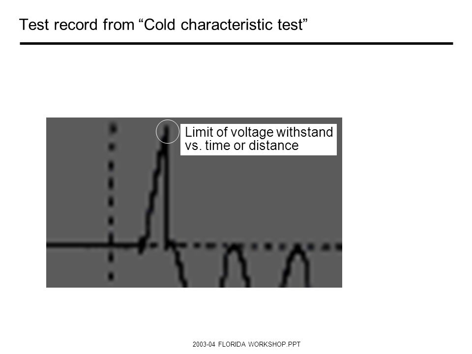 Test record from Cold characteristic test