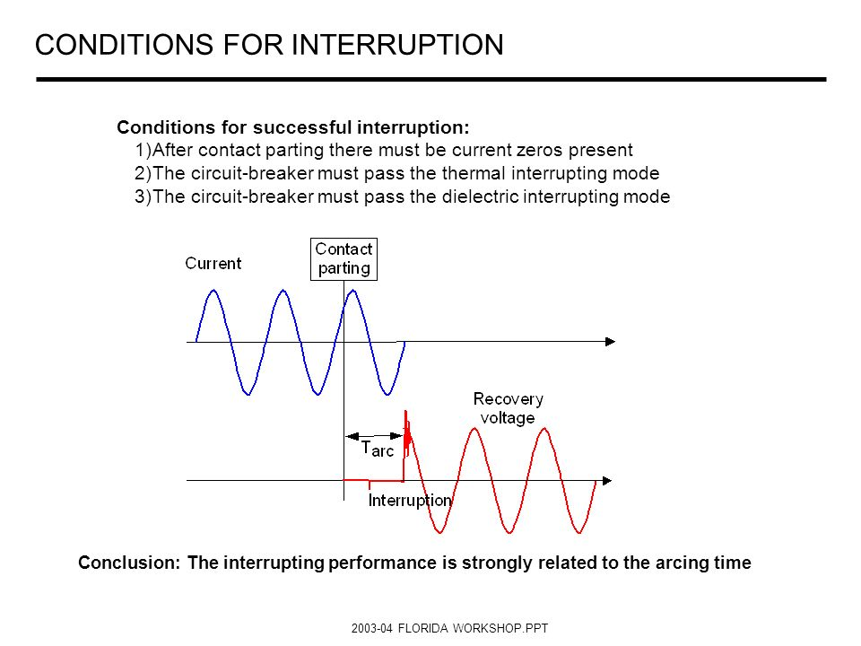 CONDITIONS FOR INTERRUPTION