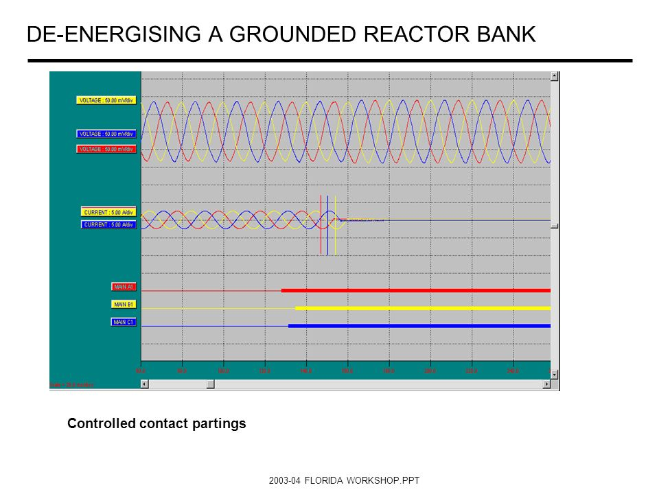 DE-ENERGISING A GROUNDED REACTOR BANK