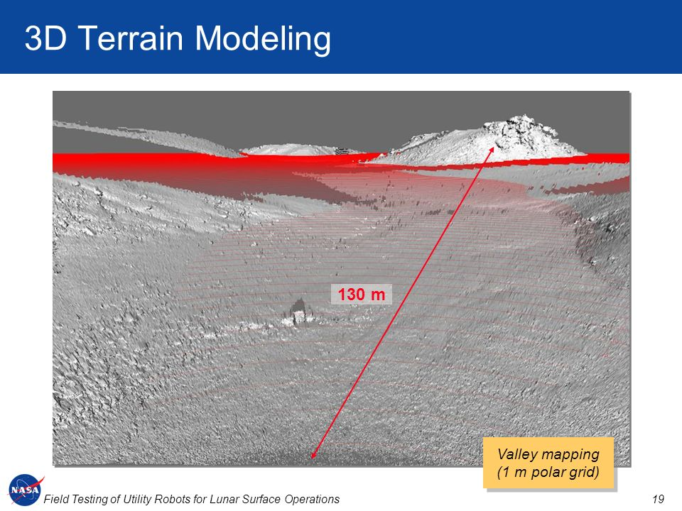 3D Terrain Modeling 130 m Valley mapping (1 m polar grid)