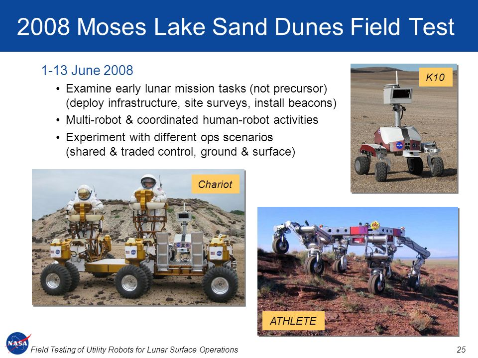 2008 Moses Lake Sand Dunes Field Test