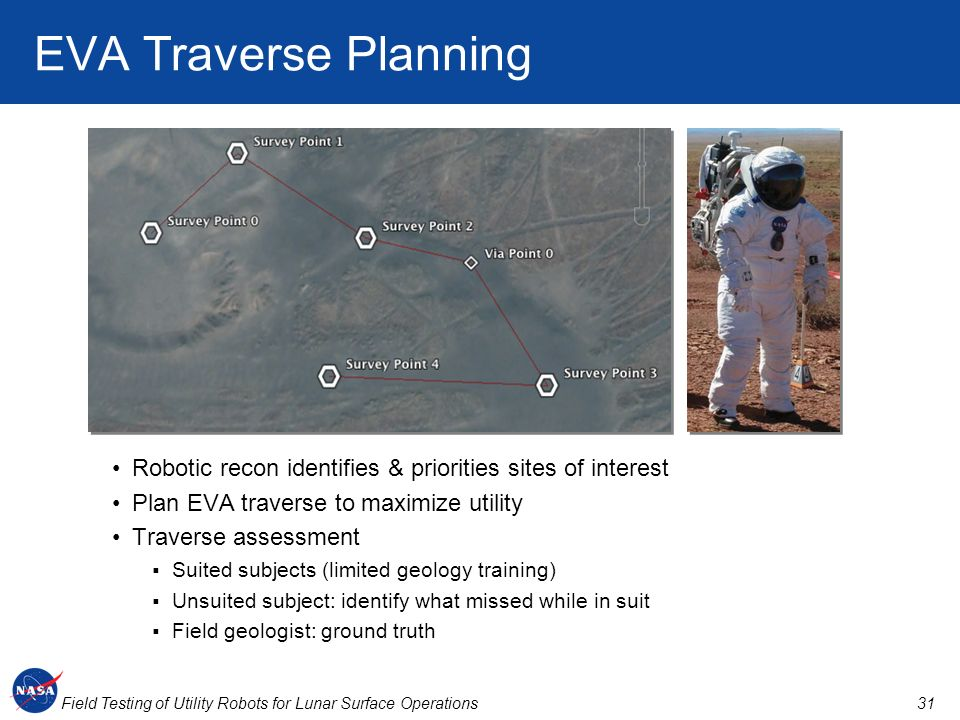 EVA Traverse Planning Robotic recon identifies & priorities sites of interest. Plan EVA traverse to maximize utility.