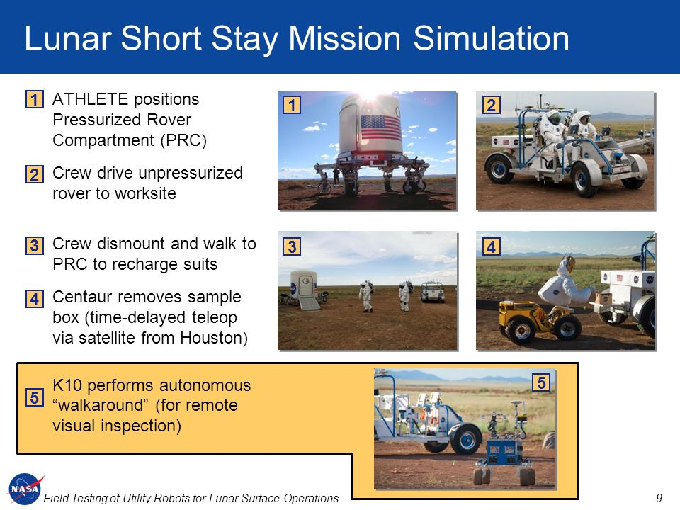Lunar Short Stay Mission Simulation