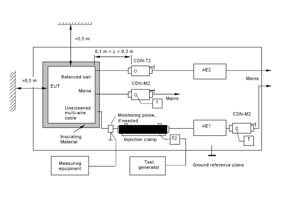 Changes to this drawing include the termination at CDN-M2 (middle)