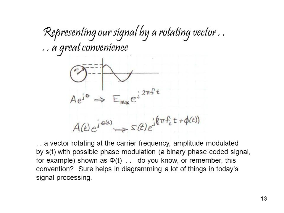 Representing our signal by a rotating vector . .