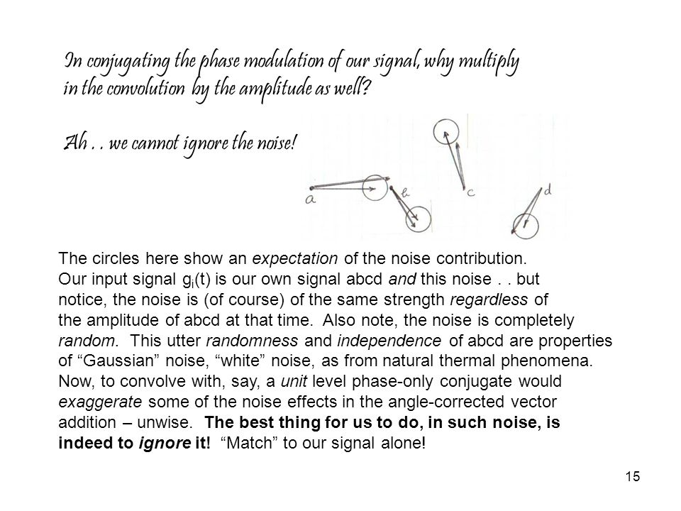 In conjugating the phase modulation of our signal, why multiply