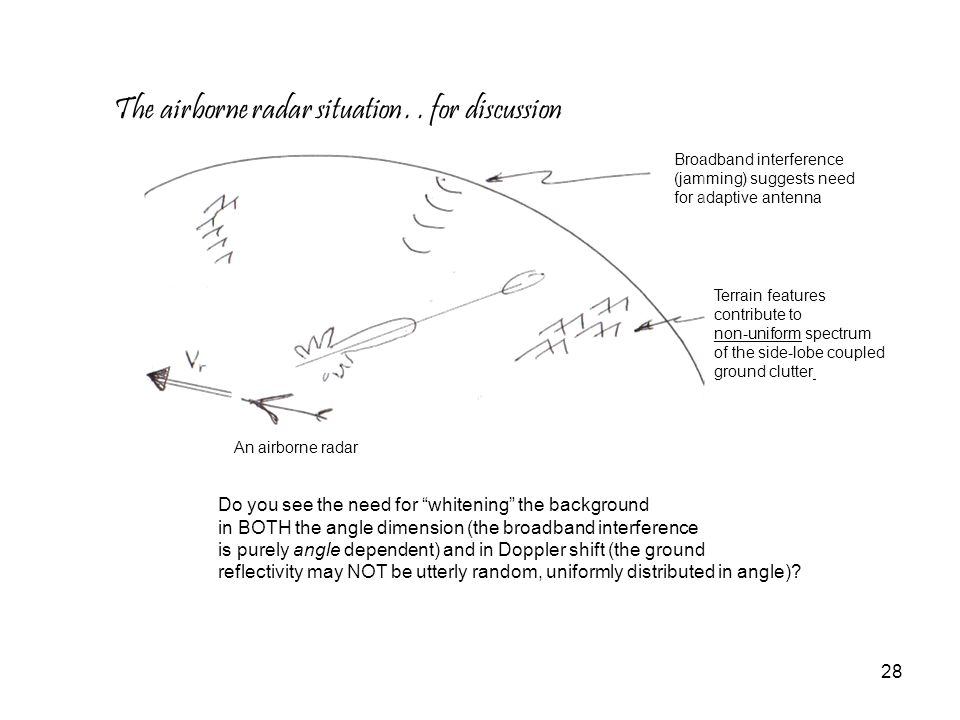 The airborne radar situation . . for discussion