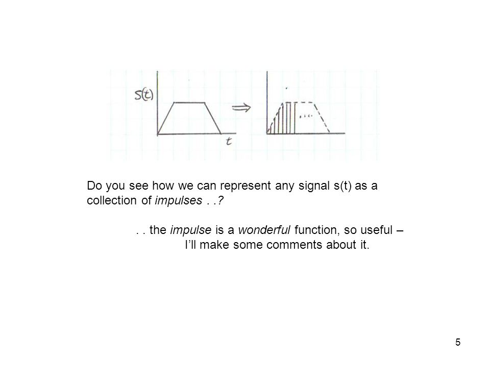 Do you see how we can represent any signal s(t) as a