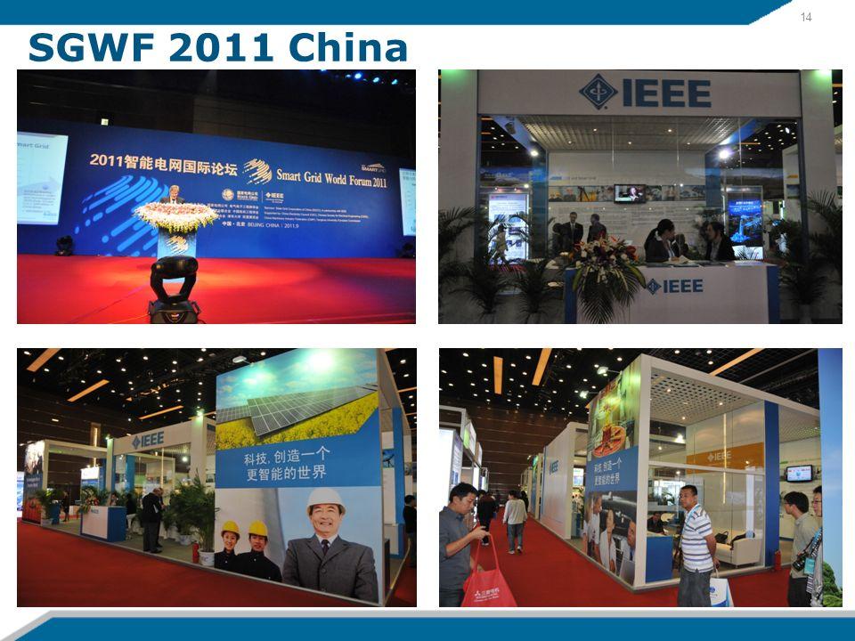 SGWF 2011 China