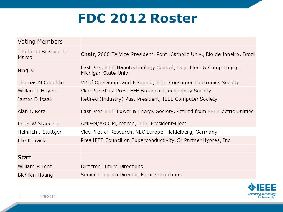 FDC 2012 Roster Voting Members Staff J Roberto Boisson de Marca