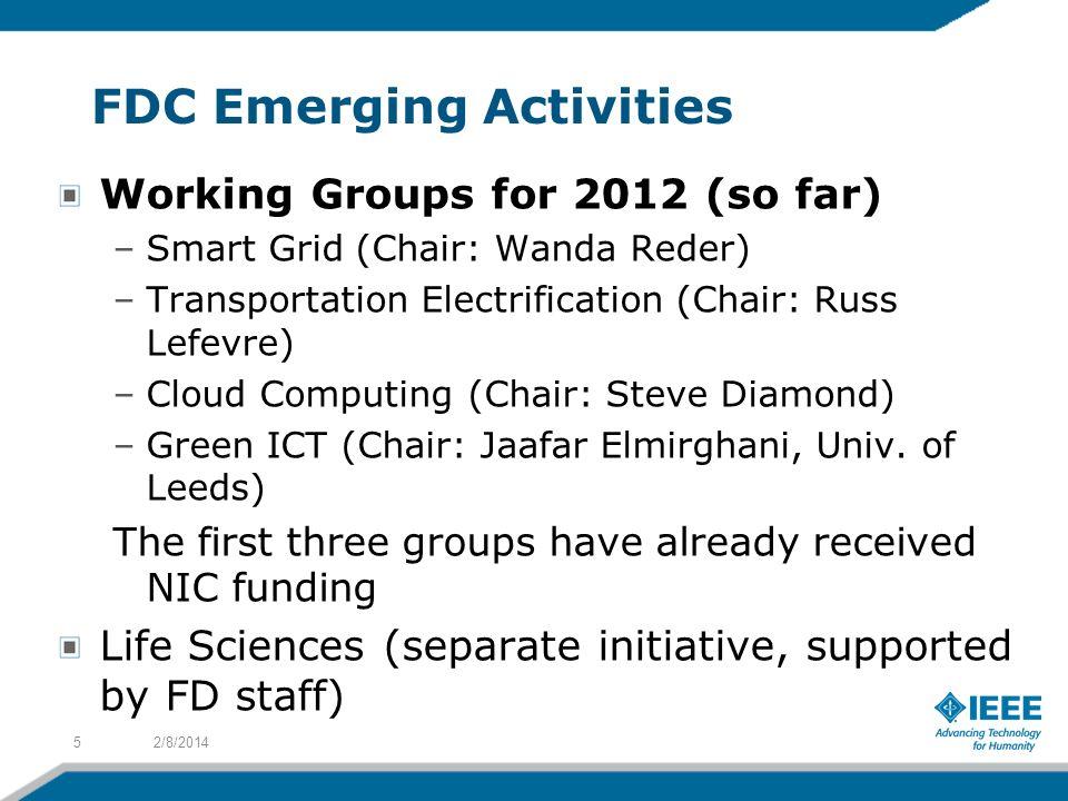 FDC Emerging Activities