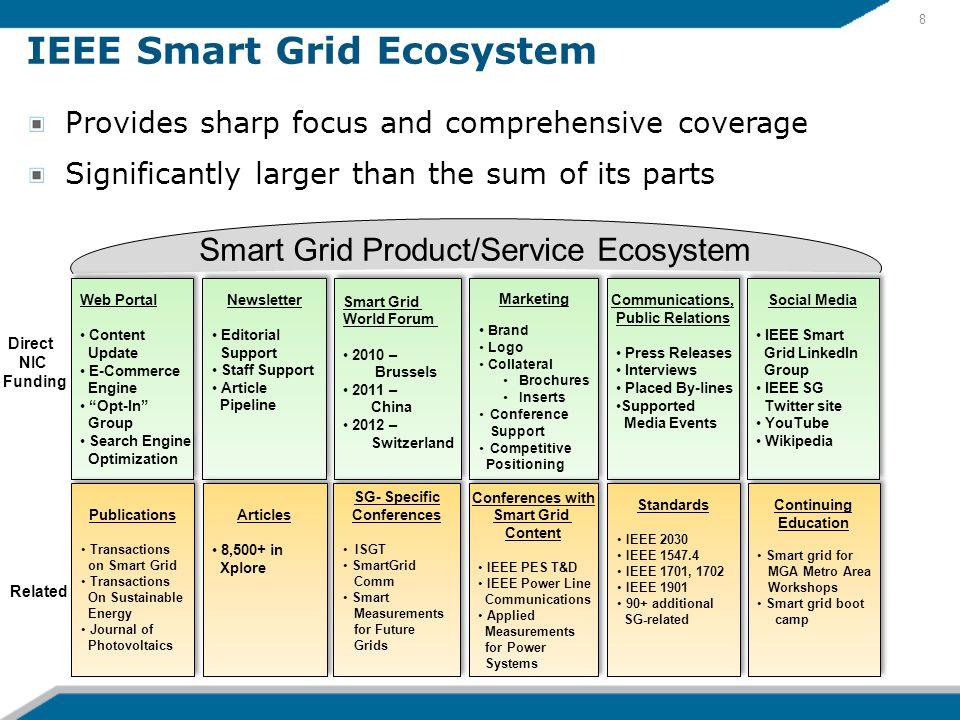 IEEE Smart Grid Ecosystem