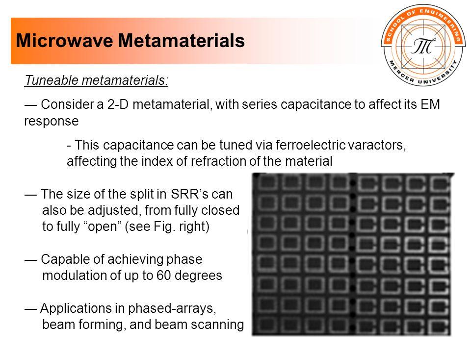 Microwave Metamaterials