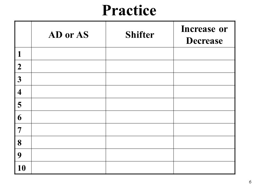 Practice AD or AS Shifter Increase or Decrease