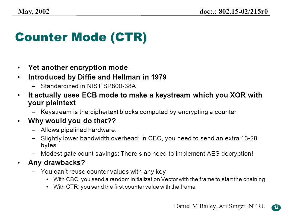 Counter Mode (CTR) Yet another encryption mode