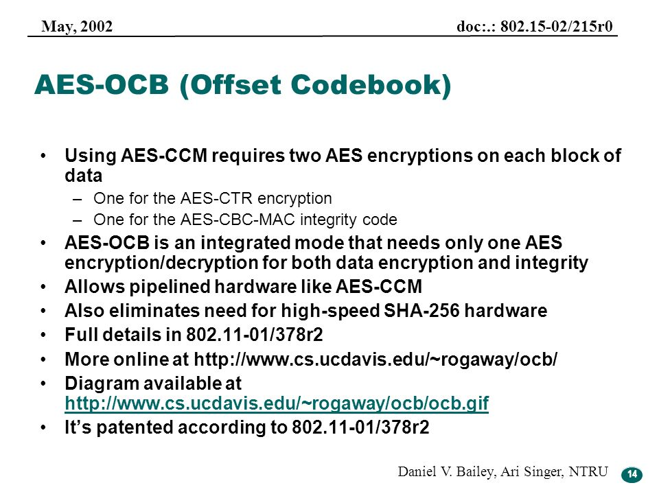AES-OCB (Offset Codebook)