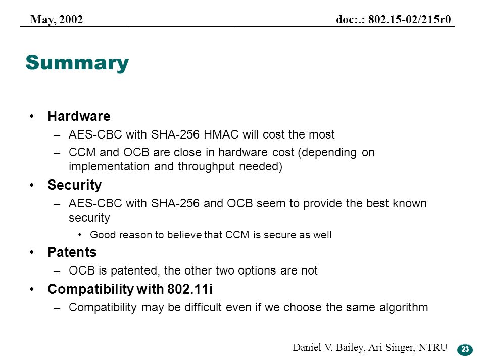 Summary Hardware Security Patents Compatibility with 802.11i