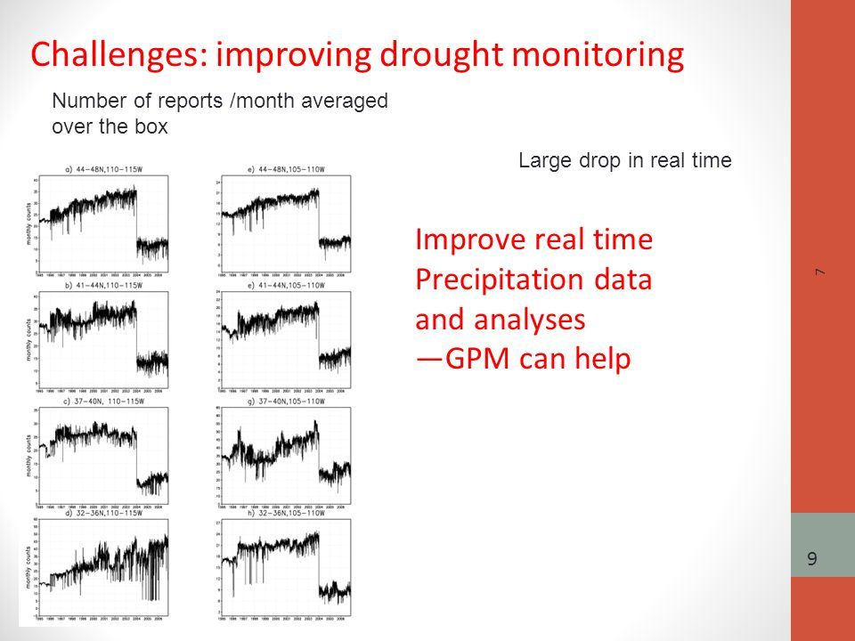 Challenges Improving Drought Monitoring