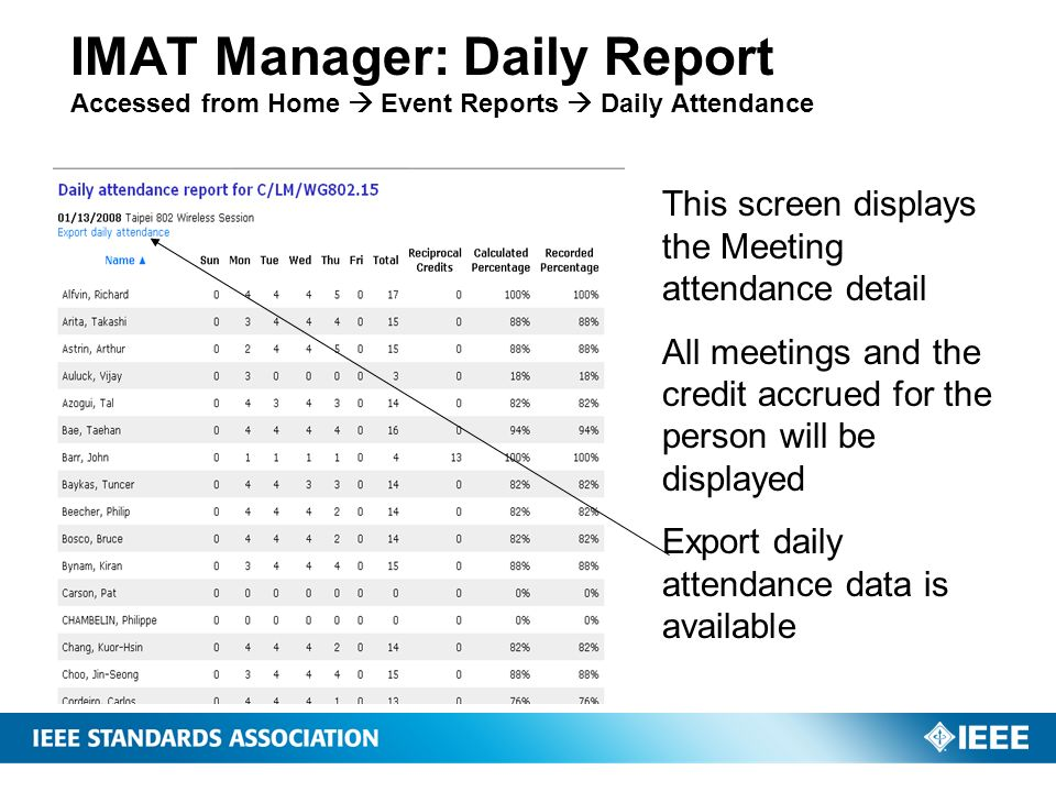 IMAT Manager: Daily Report Accessed from Home  Event Reports  Daily Attendance