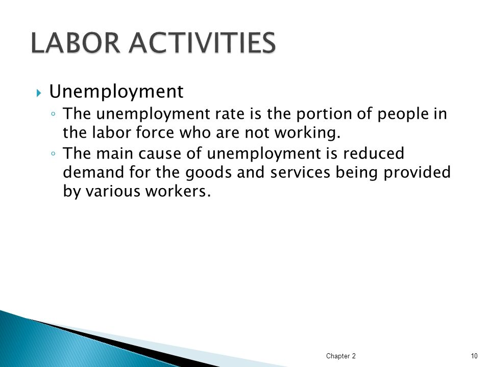 LABOR ACTIVITIES Unemployment