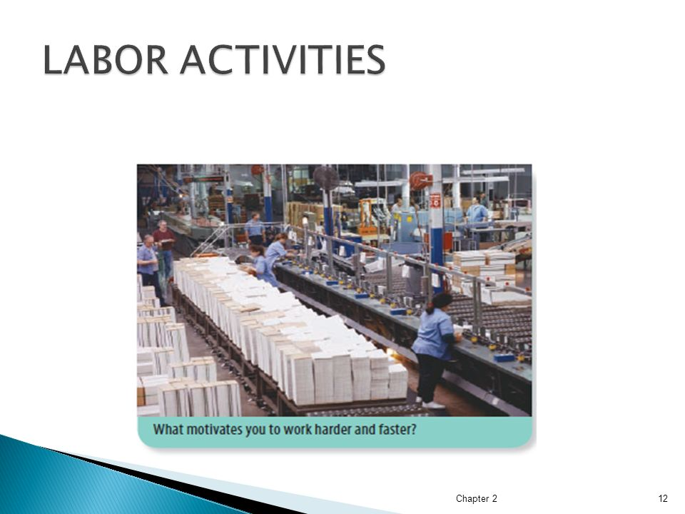 LABOR ACTIVITIES Chapter 2