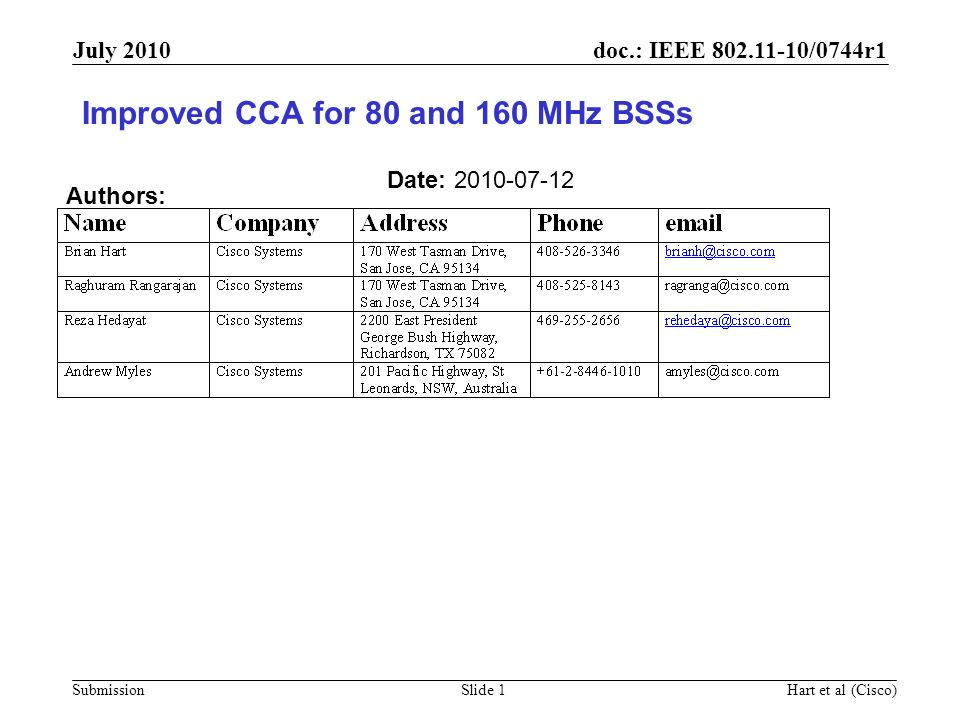 Improved CCA for 80 and 160 MHz BSSs
