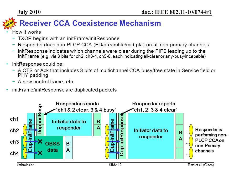 Receiver CCA Coexistence Mechanism