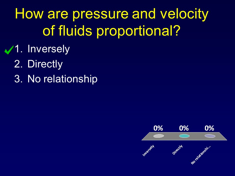 pressure and velocity relationship in fluidstance