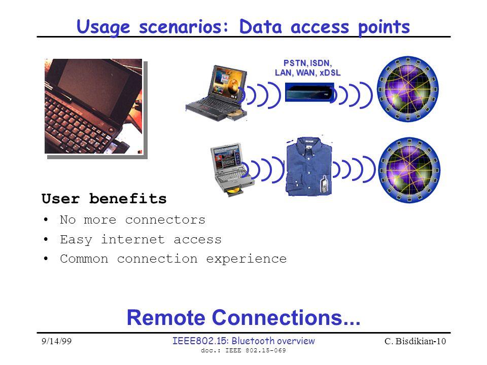 Usage scenarios: Data access points