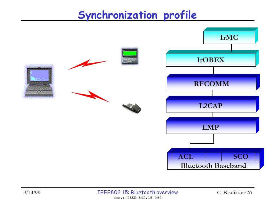 Synchronization profile